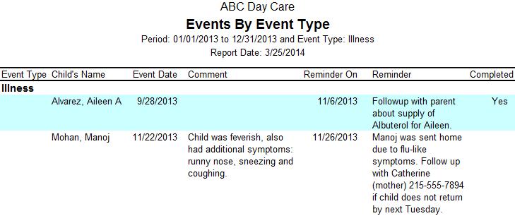 eventbytype