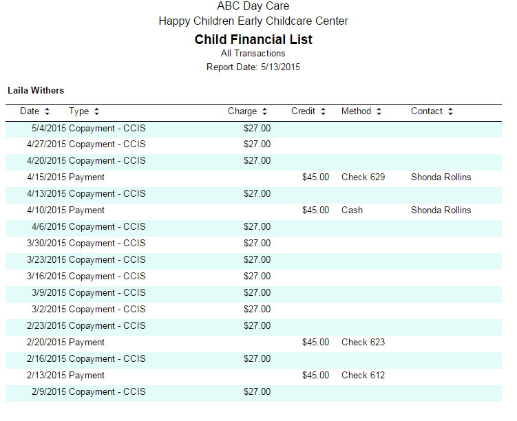 child financial list