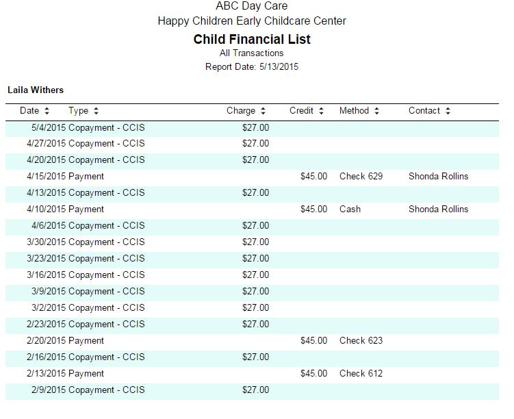child financial list